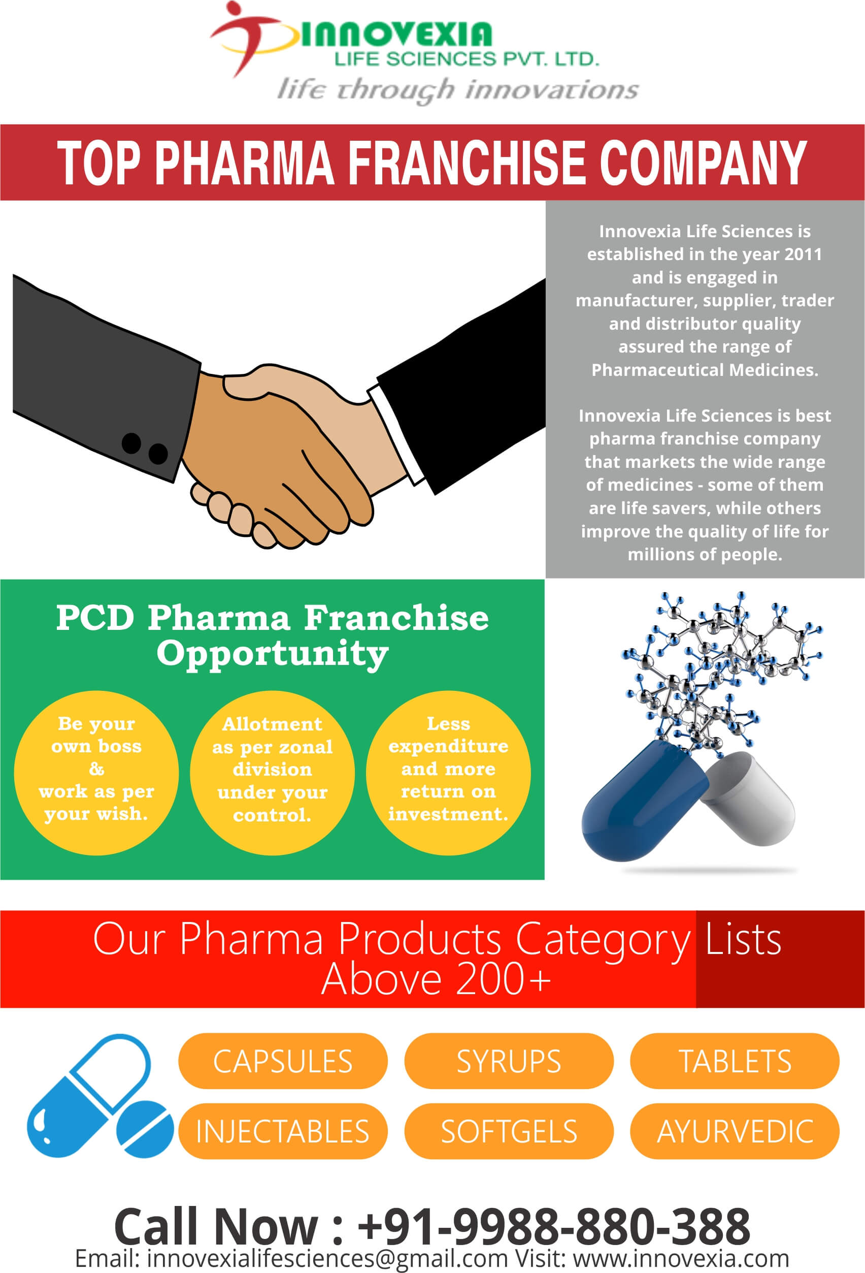 PCD Pharma Franchise in Karantaka