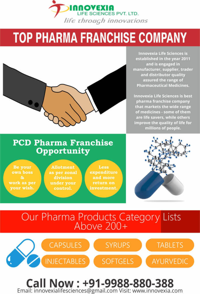 Info for pharma franchise